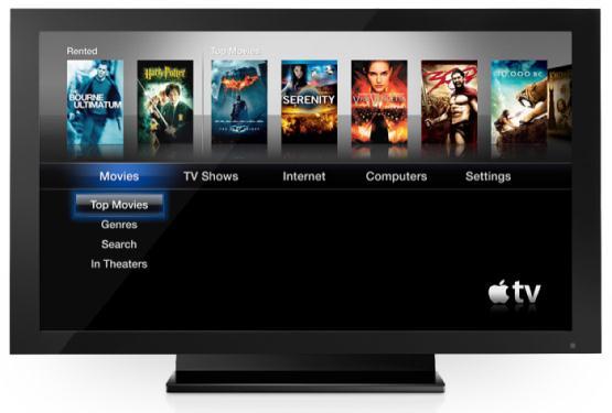 tele-Apple